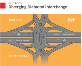 Public education sessions planned  as Pilot Butte Interchange set to open ahead of schedule